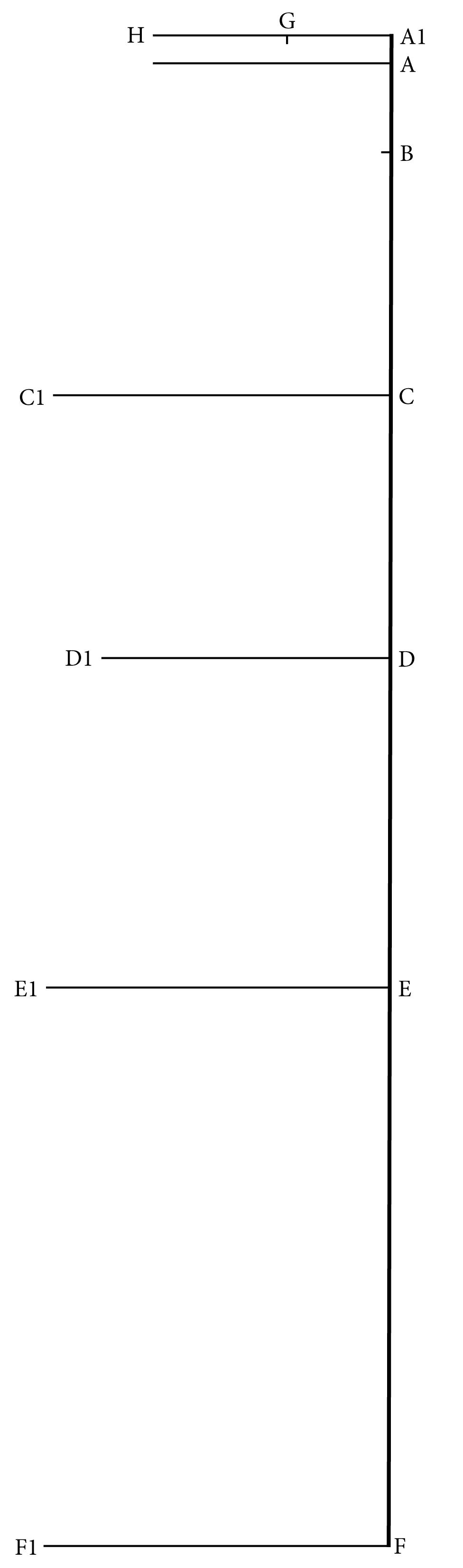 1. Piirrä etukappaleen raamit